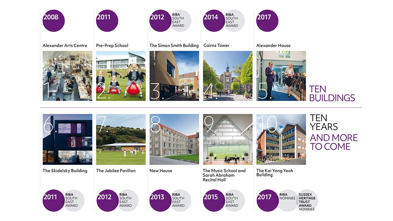 Brighton-College-10-Buildings-in-10-Years.jpg